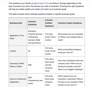 be more effective in social media forms